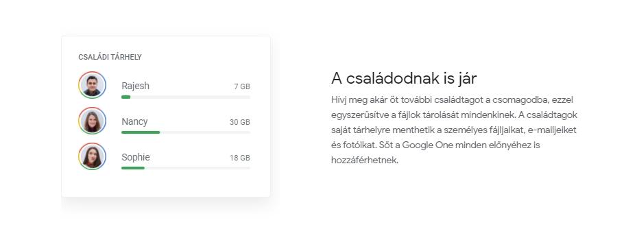 A Google One megosztható családtagokkal